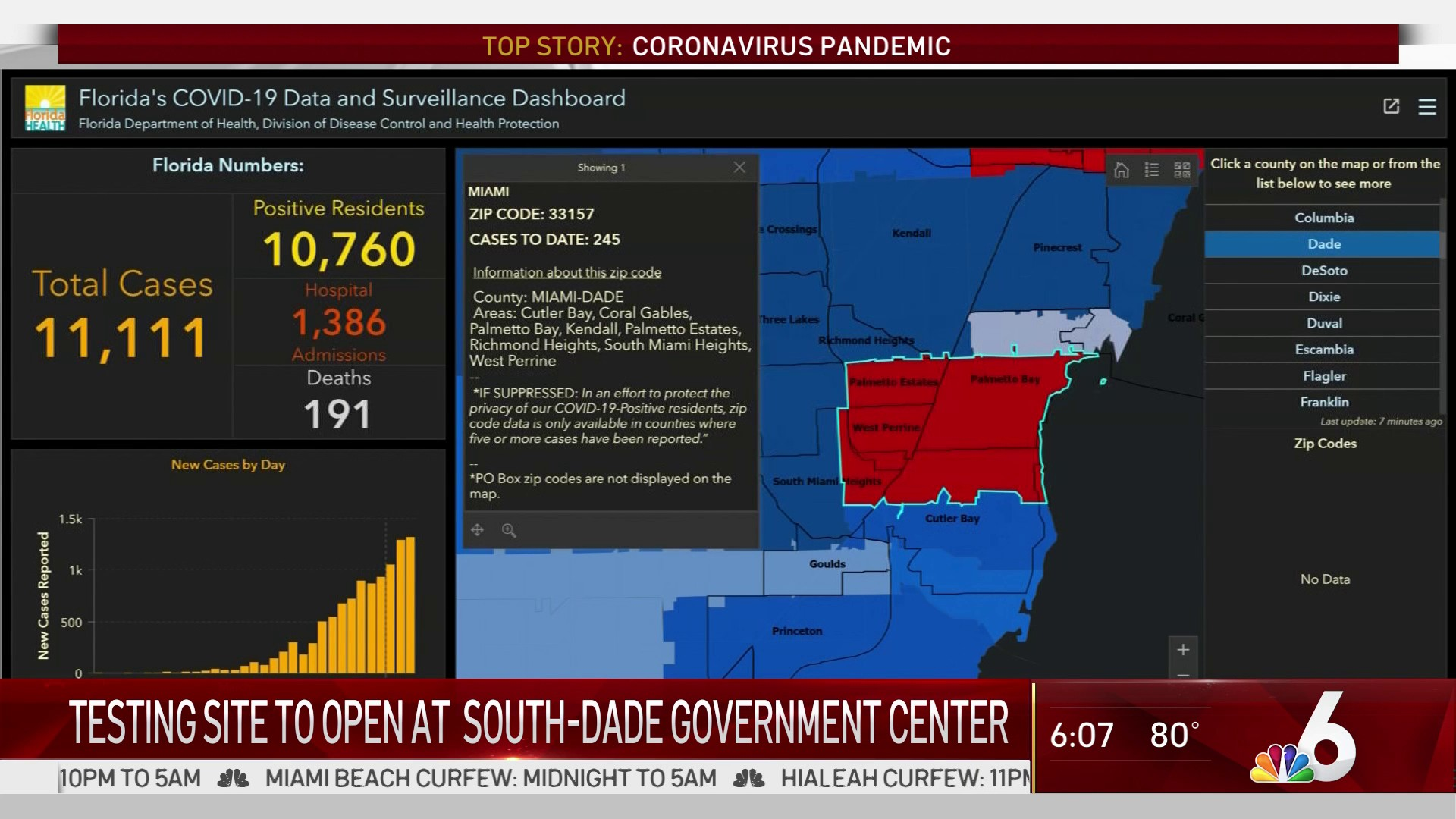 Image of: New Department Of Health Map Allows Users To See Covid 19 Cases By Zip Code Nbc 6 South Florida
