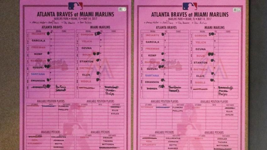 MLB-Lineups Baseball