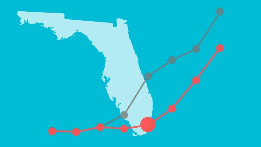 Florida Coronavirus Case Tracker