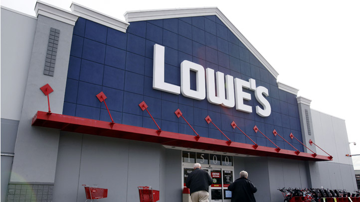 Lowes Outlook