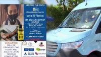 COVID Testing Effort Focuses on Black Community in Miami