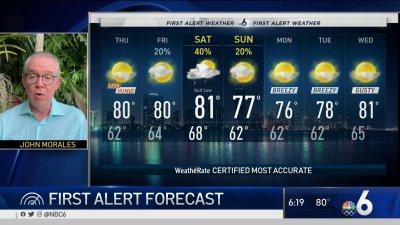 NBC 6 First Alert Forecast – March 3, 2021 Evening