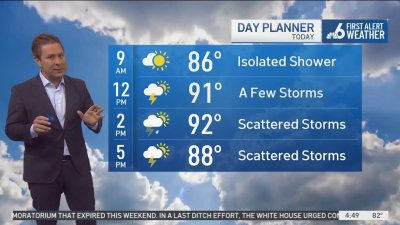 NBC 6 Forecast – August 2nd, 2021 Morning