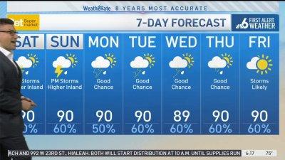 NBC 6 Forecast – September 18th, 2021 Morning