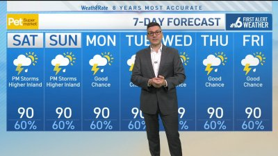 NBC 6 Forecast – September 18th, 2021 Midday