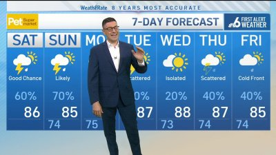 South Florida Weather Forecast – October 23, 2021