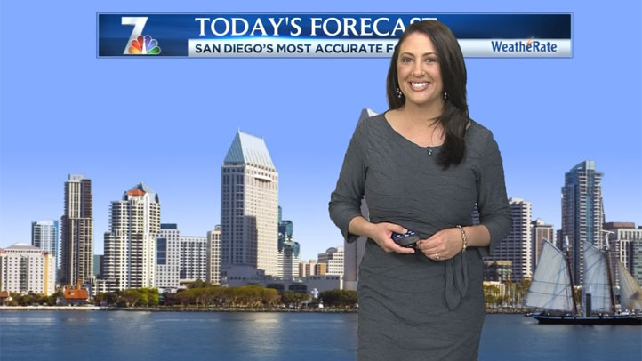 Jodi Kodesh's Weather Forecast for Monday, March 18