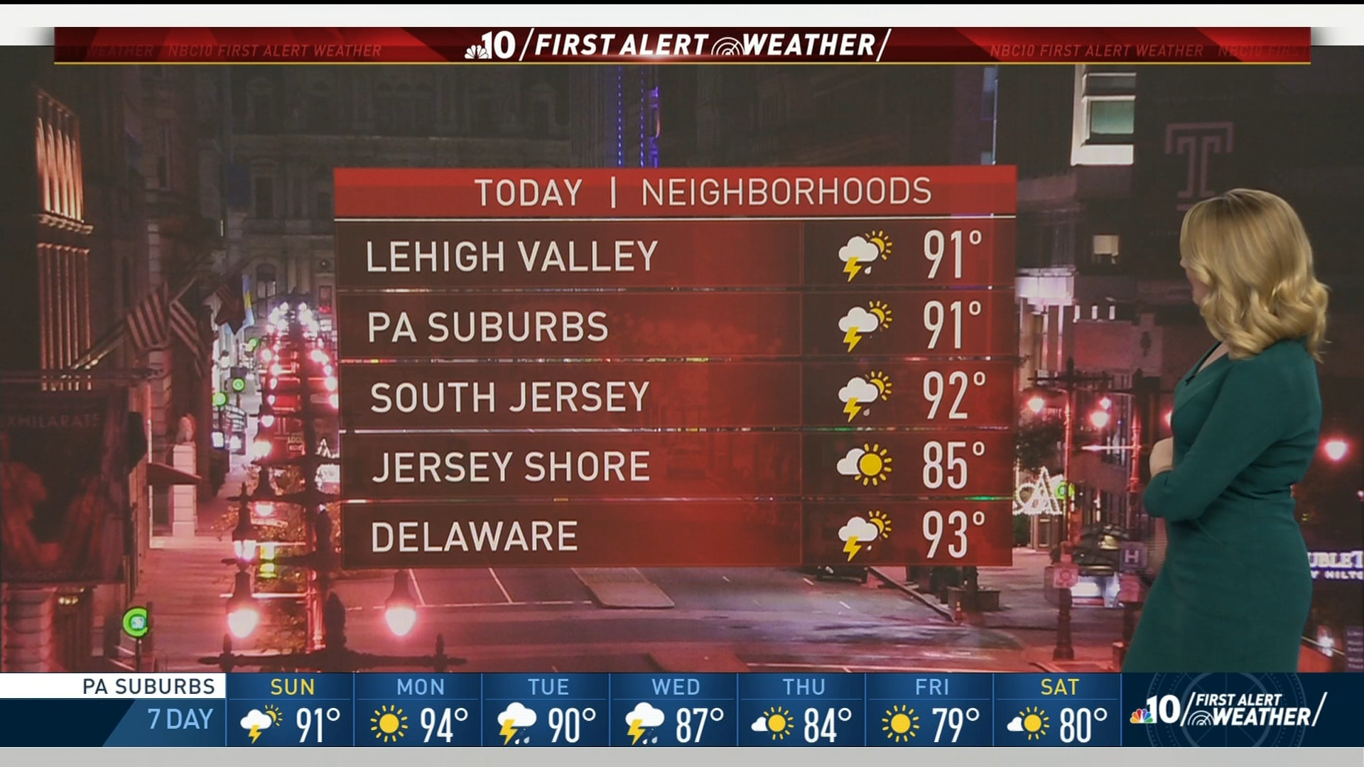 NBC10 First Alert Weather: Start of the Heat Wave