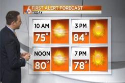 Sunday Forecast: Sunny, Cooler Weather