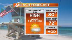 Forecast: Sunny, Warmer Sunday