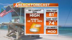 Saturday Forecast: Dry and Sunny