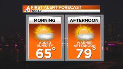Forecast: Sunny, Warmer Saturday
