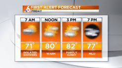 Forecast: Warm, Humid Friday
