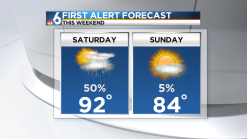 Saturday Forecast: Scattered Storms
