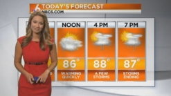 Mild Mother's Day Morning With Chance of Afternoon Showers
