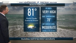 NBC 6 Web Weather - April 21st