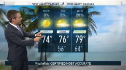 NBC 6 Web Weather - December 17th