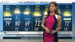 NBC 6 Web Weather - January 23rd