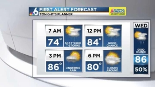 Chief Meteorologist John Morales forecasts a good chance of more showers or thunderstorms through Wednesday.