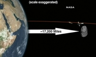 How Safe Is That Asteroid? NASA Answers