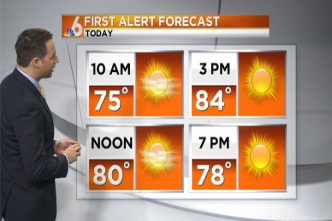 Sunday Forecast: Sunny, Cooler Weather