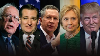 Candidates and Climate: Where Presidential Hopefuls Stand