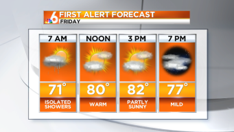 Forecast: Warm, Humid Friday