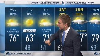 Cold Front Set to Hit South Florida Wednesday