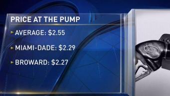 Gas Prices Take Slight Dip in South Florida