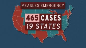 CDC: 465 Measles Cases Reported in U.S. for 2019