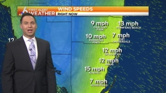 Weather: Sunny, Low Humidity Thurs.