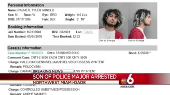 Son of MDPD Major Arrested for Alleged Drug Possession