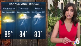Rain in the Forecast for the Holiday Weekend