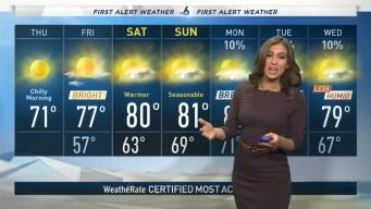 NBC 6 Web Weather - December 14th
