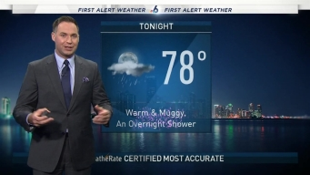 Showers Expected Monday Morning