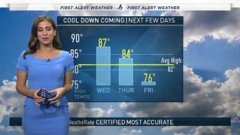 NBC 6 Web Weather - November 14th