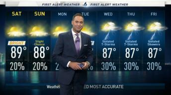 NBC 6 Evening Forecast: Oct. 12, 2018