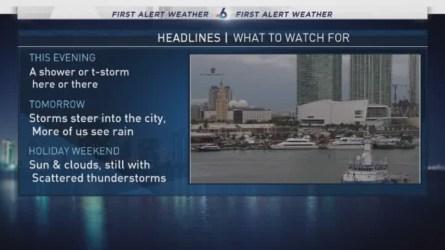Miami Weather Forecast -- 7:30 PM -- June 30, 2016