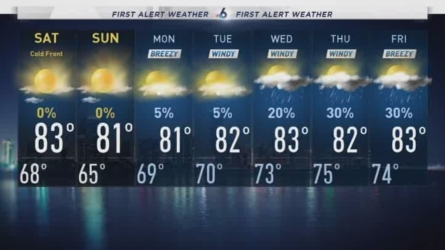 A cold front will bring a fresh batch of air to South Florida this weekend.