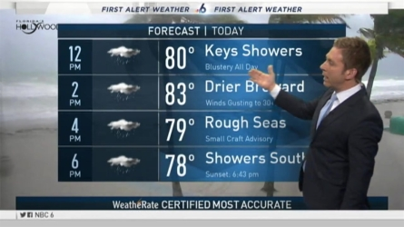 NBC 6's Adam Berg has your First Alert Weather forecast for Thursday.