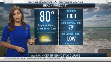 NBC 6's Angie Lassman has your First Alert Weather forecast for Thursday.
