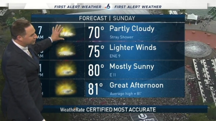 <p>Significant strides in improving our local weather pattern will kick in on Sunday as the winds slow down and rain showers depart. NBC 6 meteorologist Ryan Phillips has your latest South Florida forecast.</p>
