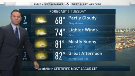 <p>South Florida Weather Forecast -- 6:30 PM -- March 27, 2017</p>