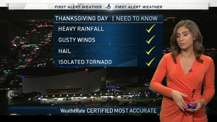 <p>Expect some scattered showers with a low chance of strong storms. First Alert Meteorologist Angie Lassman has a look at your turkey day forecast.&nbsp;</p>
