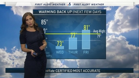 <p>NBC 6's Angie Lassman has your First Alert Doppler 6000 Forecast for Wednesday.</p>