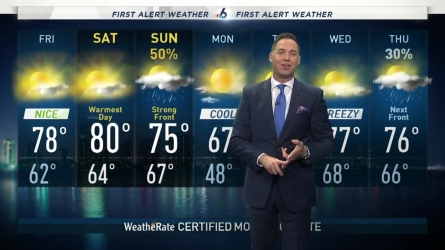 <p>NBC 6 meteorologist Ryan Phillips has the evening forecast for Thursday, Jan. 17, 2019.</p>