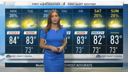 Nbc 6s Angie L Man Has Your First Alert Doppler 6000 Forecast For Monday