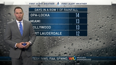 <p>NBC 6 Meteorologist Ryan Phillips has the evening forecast for Tuesday, June 18, 2019.</p>