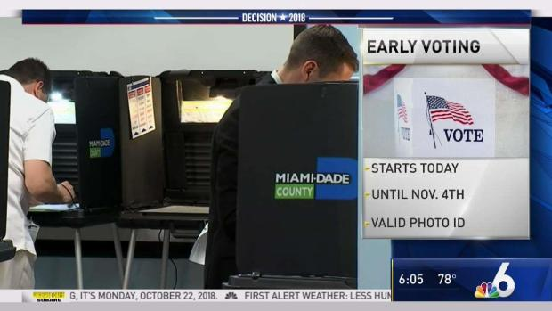 [MI] Early Voting Starts Monday in Florida