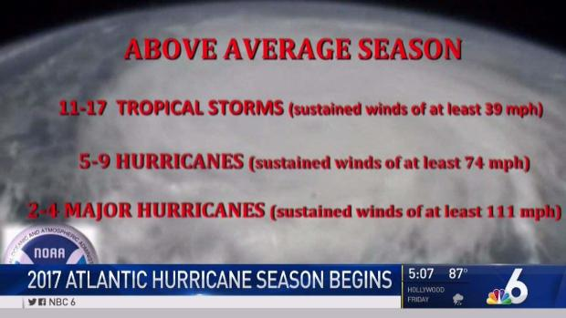 [MI] Hurricane Season 2017